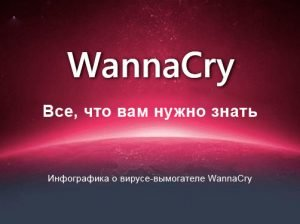 Read more about the article WannaCry: все, что вам нужно знать.