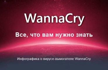 WannaCry: все, что вам нужно знать.
