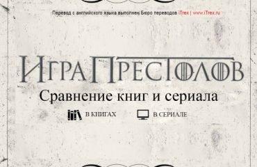 Игра Престолов: сравнение книг и сериала