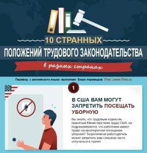 Read more about the article Статьи из трудовых кодексов разных стран, которые точно вас удивят