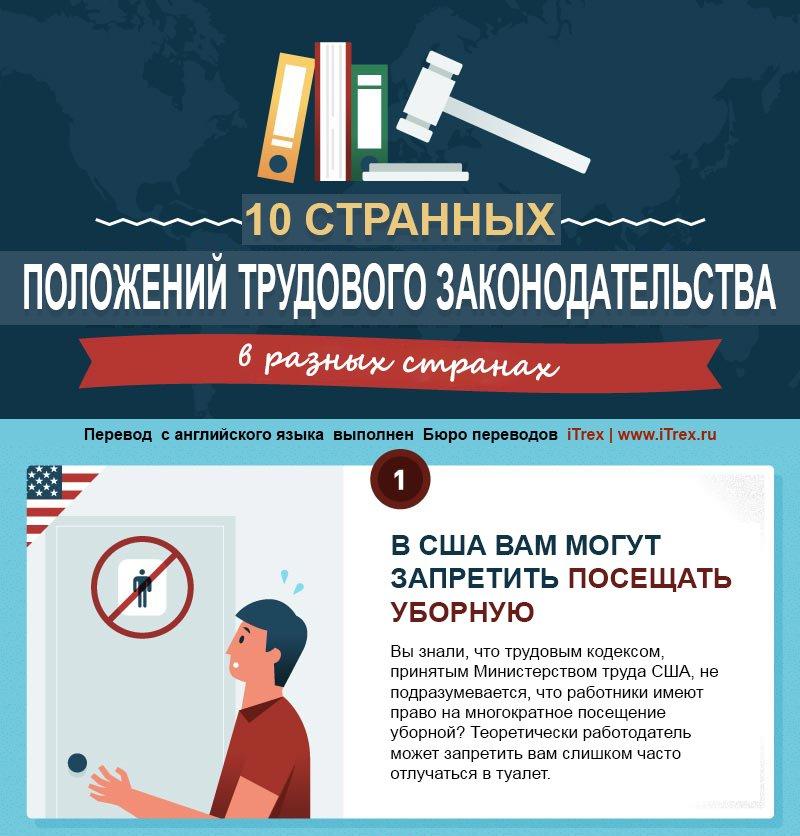 You are currently viewing Статьи из трудовых кодексов разных стран, которые точно вас удивят
