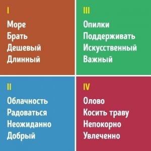 Read more about the article Универсальный тест на знание иностранного языка (займет 5 минут!)