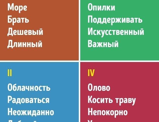 Универсальный тест на знание иностранного языка (займет 5 минут!)